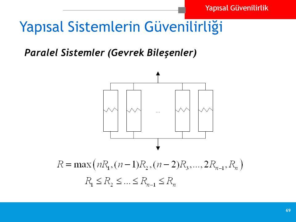 Yapısal Güvenilirlik 69 Yapısal Sistemlerin Güvenilirliği  Paralel Sistemler (Gevrek Bileşenler)