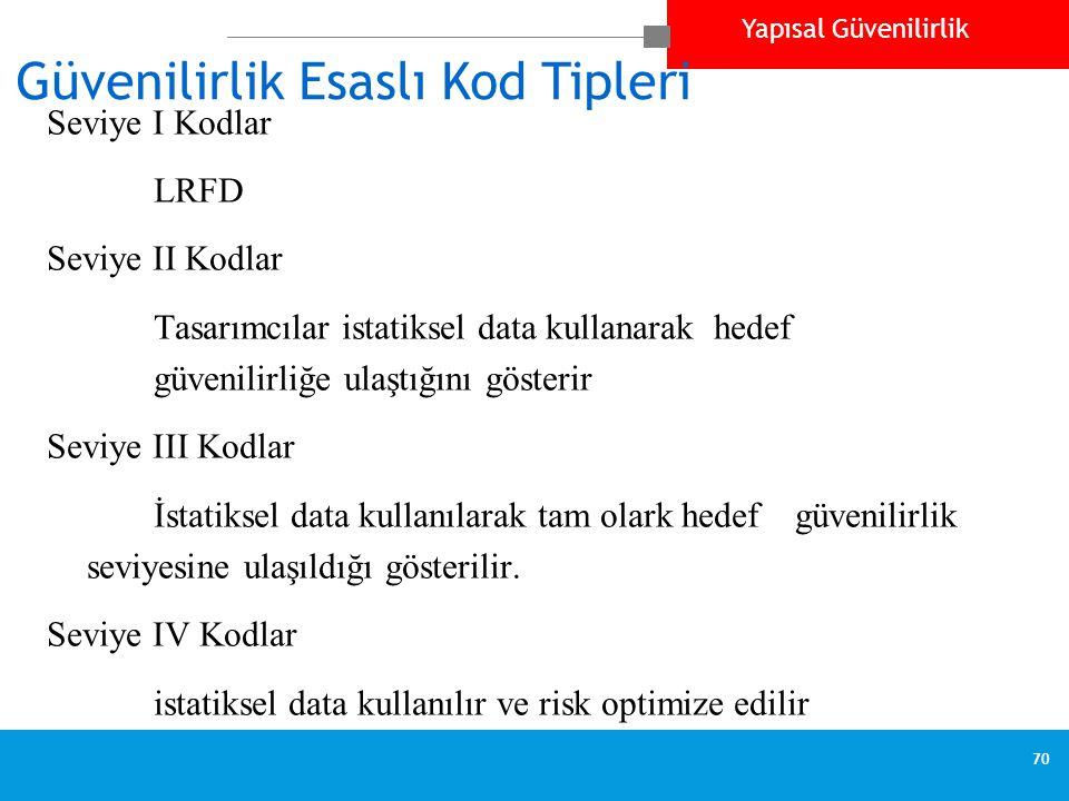 Yapısal Güvenilirlik 70 Güvenilirlik Esaslı Kod Tipleri Seviye I Kodlar LRFD Seviye II Kodlar Tasarımcılar istatiksel data kullanarak hedef güvenilirliğe ulaştığını gösterir Seviye III Kodlar İstatiksel data kullanılarak tam olark hedef güvenilirlik seviyesine ulaşıldığı gösterilir.