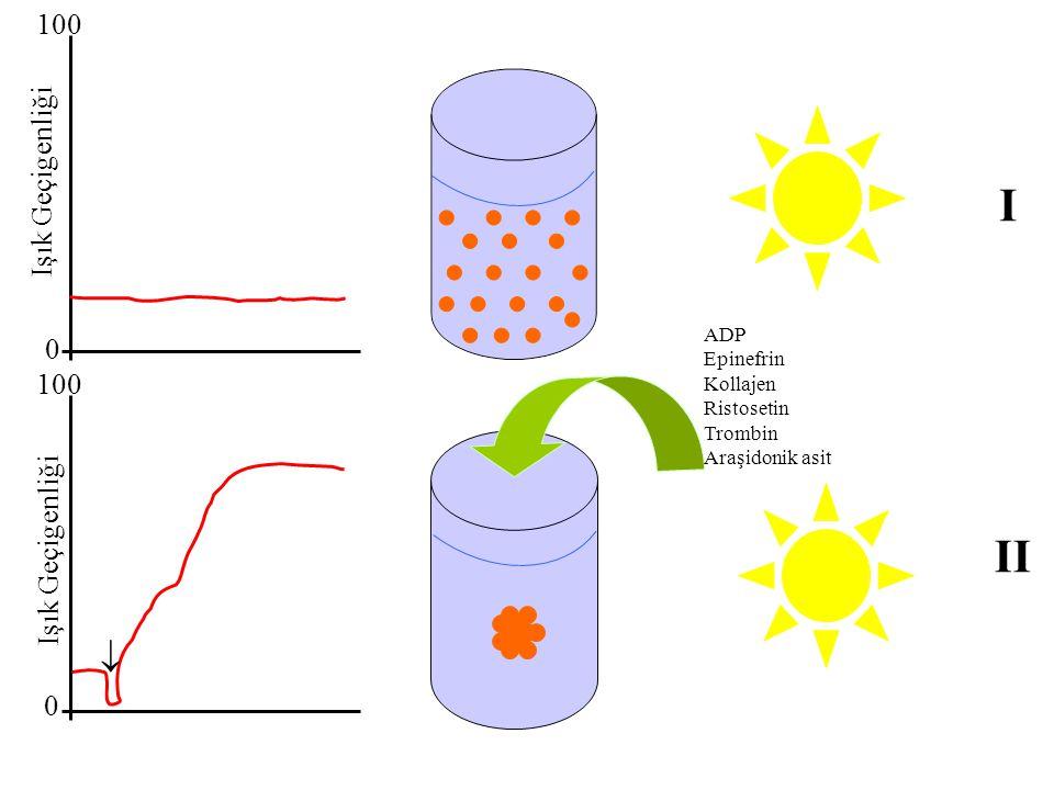 Işık Geçigenliği I II ADP Epinefrin Kollajen Ristosetin Trombin Araşidonik asit  Işık Geçigenliği 0 100 0