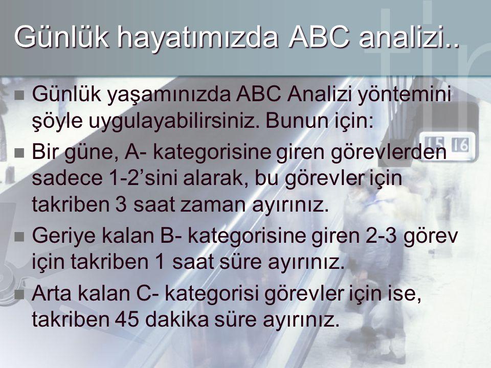 Günlük hayatımızda ABC analizi..  Günlük yaşamınızda ABC Analizi yöntemini şöyle uygulayabilirsiniz. Bunun için:  Bir güne, A- kategorisine giren gö