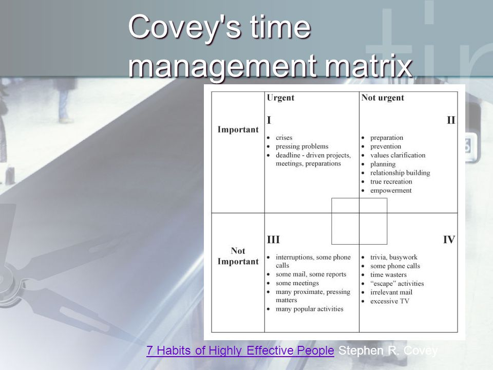 Covey's time management matrix 7 Habits of Highly Effective People7 Habits of Highly Effective People Stephen R. Covey