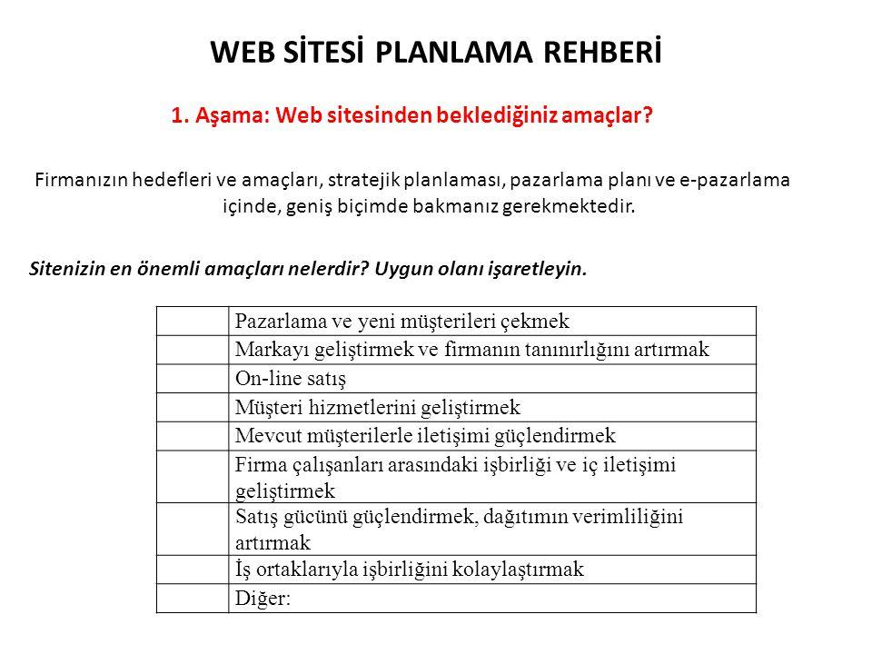 WEB SİTESİ PLANLAMA REHBERİ 1.Aşama: Web sitesinden beklediğiniz amaçlar.