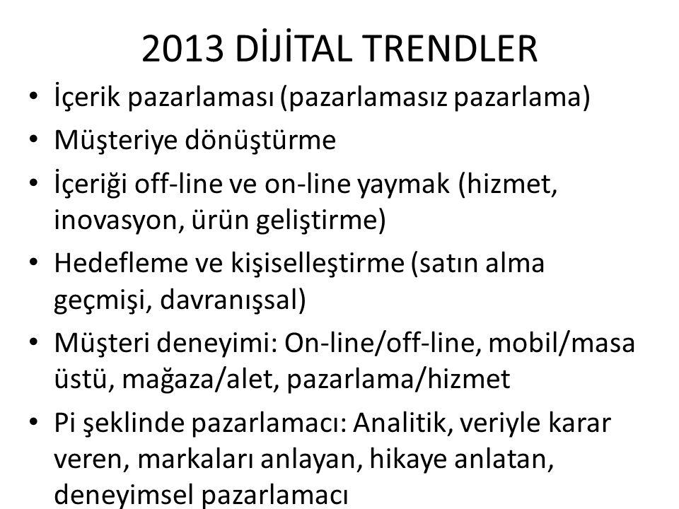 2013 DİJİTAL TRENDLER • İçerik pazarlaması (pazarlamasız pazarlama) • Müşteriye dönüştürme • İçeriği off-line ve on-line yaymak (hizmet, inovasyon, ür