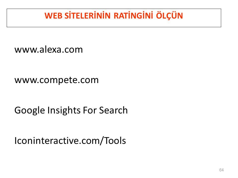 64 WEB SİTELERİNİN RATİNGİNİ ÖLÇÜN www.alexa.com www.compete.com Google Insights For Search Iconinteractive.com/Tools