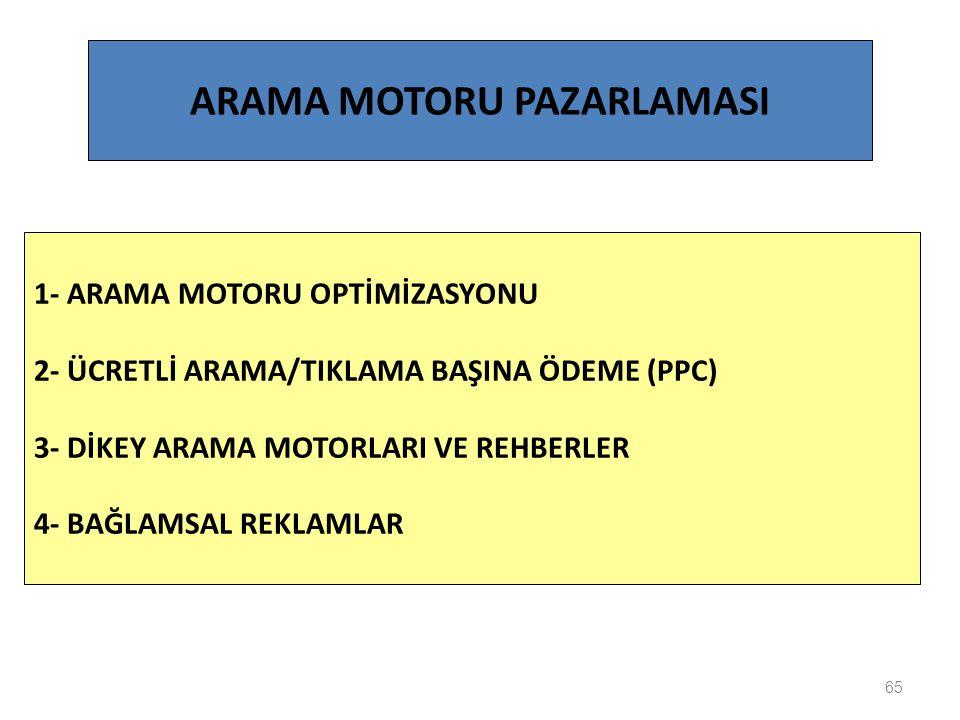 65 1- ARAMA MOTORU OPTİMİZASYONU 2- ÜCRETLİ ARAMA/TIKLAMA BAŞINA ÖDEME (PPC) 3- DİKEY ARAMA MOTORLARI VE REHBERLER 4- BAĞLAMSAL REKLAMLAR ARAMA MOTORU PAZARLAMASI