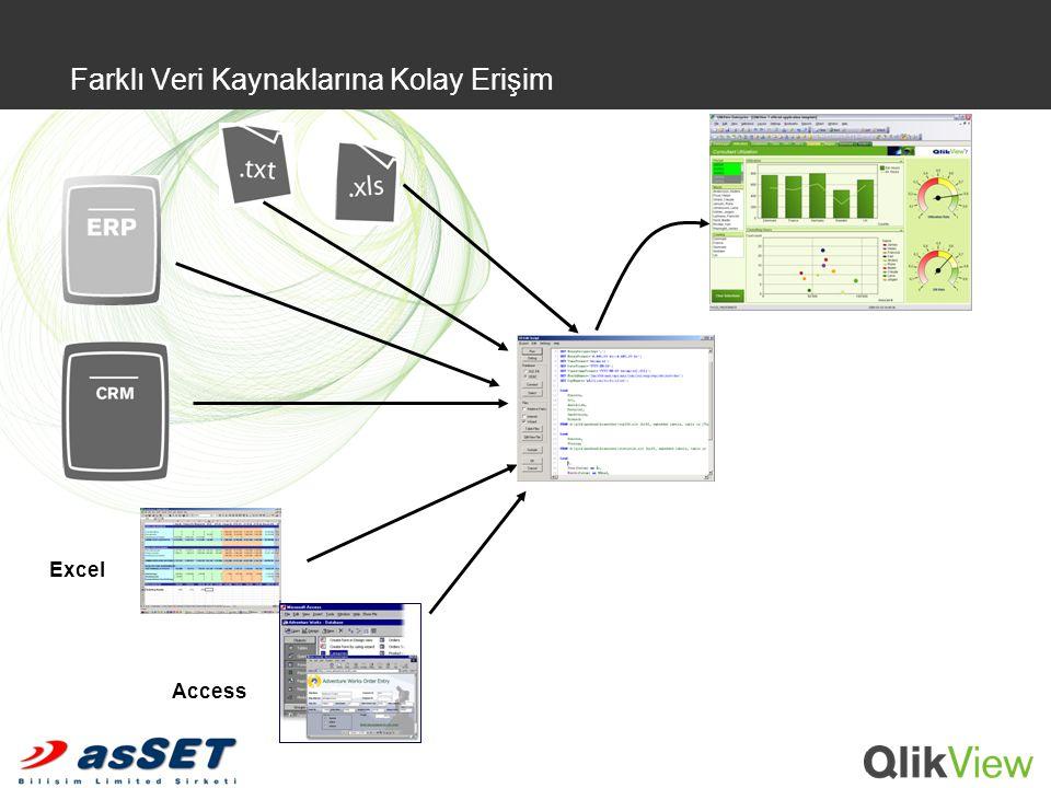 Farklı Veri Kaynaklarına Kolay Erişim Excel Access