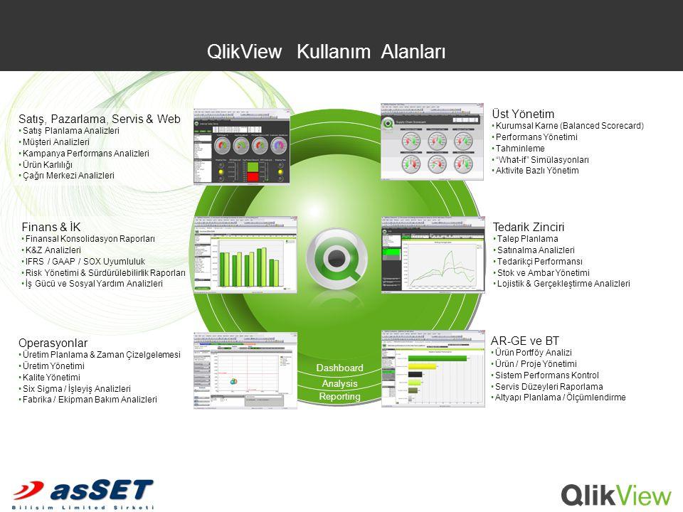 """QlikView Kullanım Alanları Dashboard Analysis Reporting Üst Yönetim • Kurumsal Karne (Balanced Scorecard) • Performans Yönetimi • Tahminleme • """"What-i"""