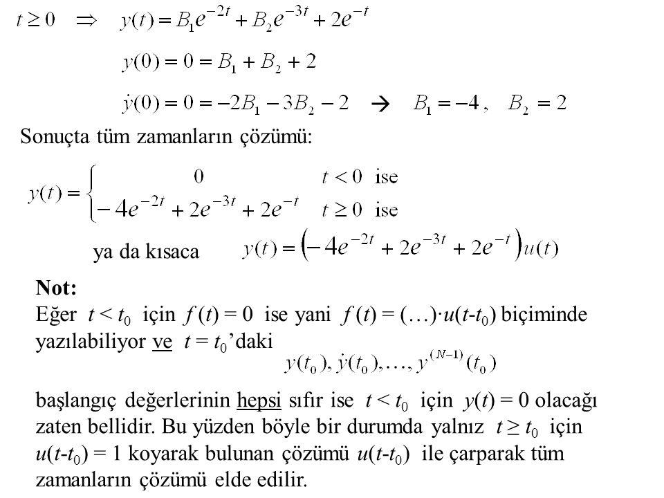  Sonuçta tüm zamanların çözümü: ya da kısaca Not: Eğer t < t 0 için f (t) = 0 ise yani f (t) = (…)∙u(t-t 0 ) biçiminde yazılabiliyor ve t = t 0 'daki başlangıç değerlerinin hepsi sıfır ise t < t 0 için y(t) = 0 olacağı zaten bellidir.