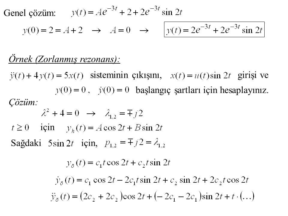 Genel çözüm: Örnek (Zorlanmış rezonans): sisteminin çıkışını,girişi ve başlangıç şartları için hesaplayınız.