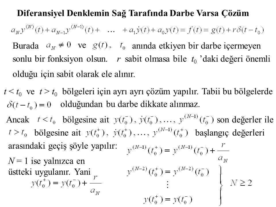 Diferansiyel Denklemin Sağ Tarafında Darbe Varsa Çözüm Burada ve anında etkiyen bir darbe içermeyen sonlu bir fonksiyon olsun.r sabit olmasa bile t 0 'daki değeri önemli olduğu için sabit olarak ele alınır.