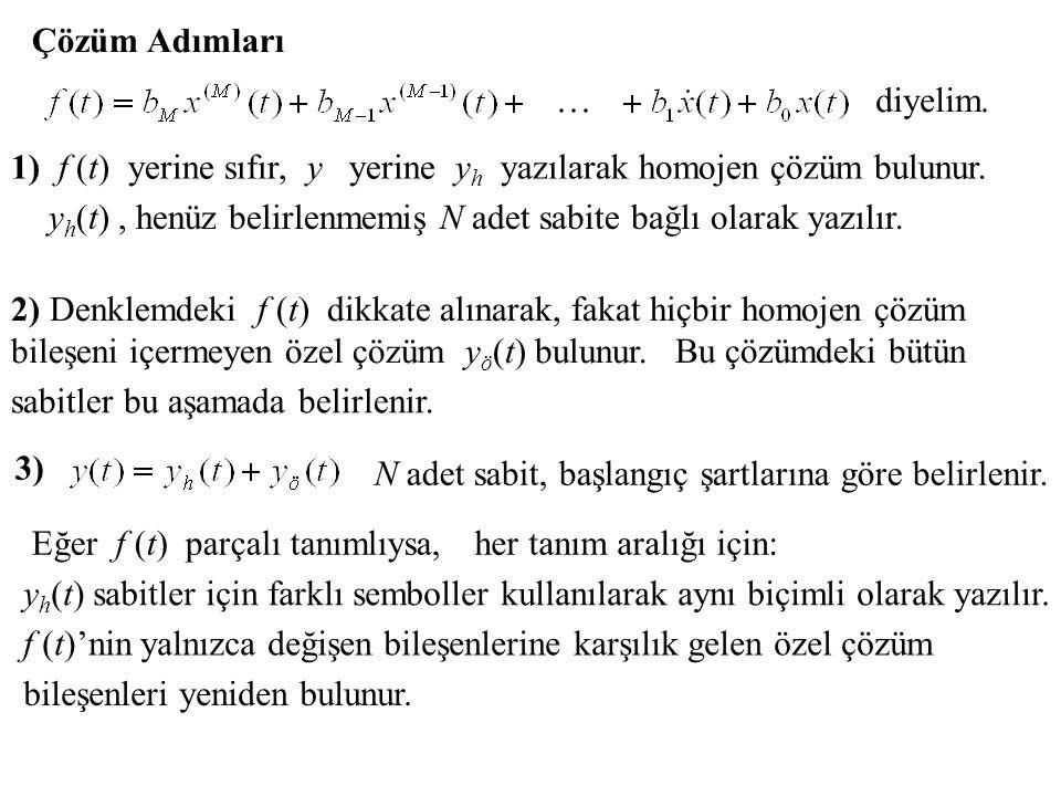 Çözüm Adımları diyelim.1) f (t) yerine sıfır, y yerine y h yazılarak homojen çözüm bulunur.