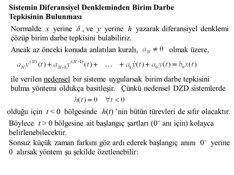 Sistemin Diferansiyel Denkleminden Birim Darbe Tepkisinin Bulunması Normalde x yerine δ, ve y yerine h yazarak diferansiyel denklemi çözüp birim darbe tepkisini bulabiliriz.