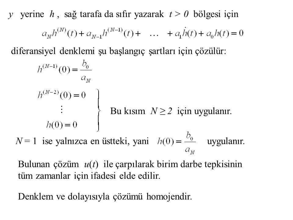 y yerine h, sağ tarafa da sıfır yazarak t > 0 bölgesi için diferansiyel denklemi şu başlangıç şartları için çözülür: Bu kısım N ≥ 2 için uygulanır.