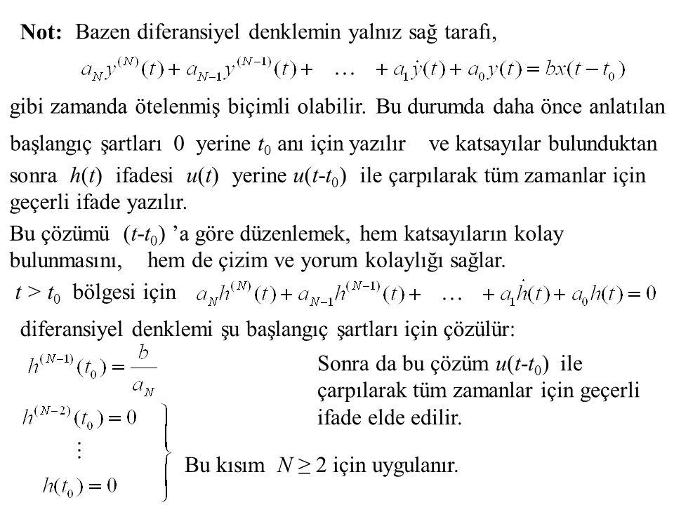 Bazen diferansiyel denklemin yalnız sağ tarafı, Not: sonra h(t) ifadesi u(t) yerine u(t-t 0 ) ile çarpılarak tüm zamanlar için geçerli ifade yazılır.