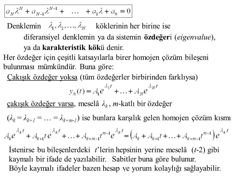 Denklemin diferansiyel denklemin ya da sistemin özdeğeri (eigenvalue), köklerinin her birine ise ya da karakteristik kökü denir.