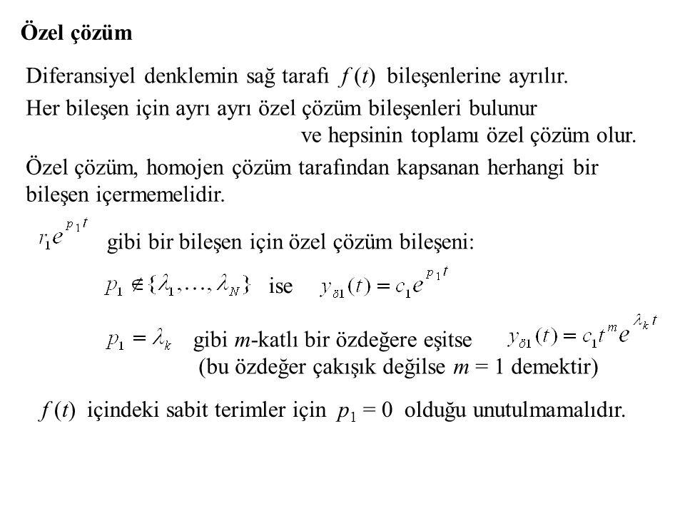 Özel çözüm Diferansiyel denklemin sağ tarafı f (t) bileşenlerine ayrılır.