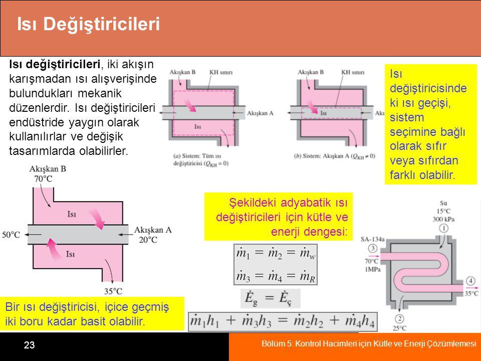 Bölüm 5: Kontrol Hacimleri için Kütle ve Enerji Çözümlemesi 23 Isı Değiştiricileri Isı değiştiricileri, iki akışın karışmadan ısı alışverişinde bulund