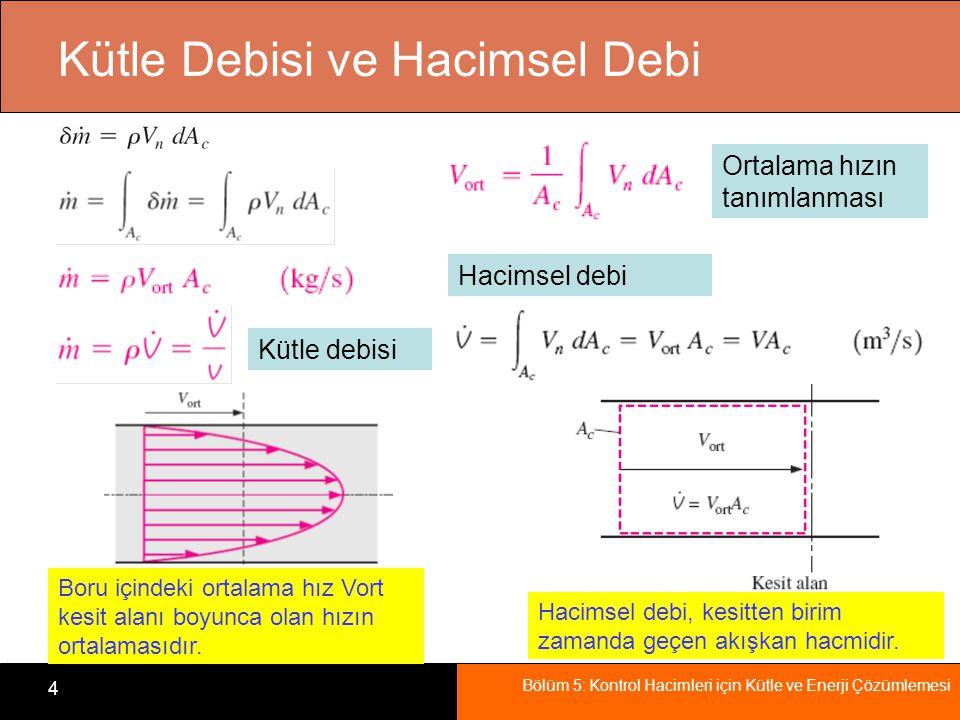 Bölüm 5: Kontrol Hacimleri için Kütle ve Enerji Çözümlemesi 4 Kütle Debisi ve Hacimsel Debi Boru içindeki ortalama hız Vort kesit alanı boyunca olan h