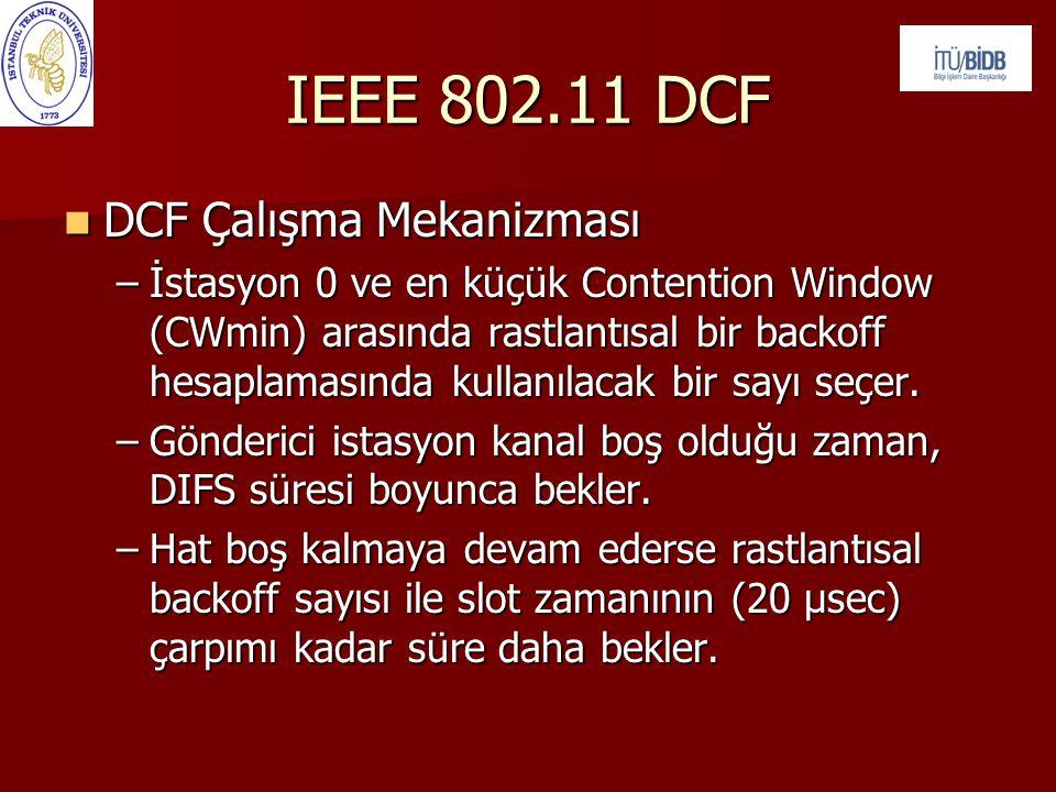 IEEE 802.11 DCF  DCF Çalışma Mekanizması –İstasyon 0 ve en küçük Contention Window (CWmin) arasında rastlantısal bir backoff hesaplamasında kullanılacak bir sayı seçer.
