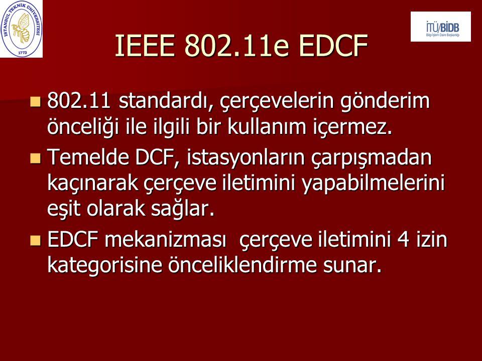 IEEE 802.11e EDCF  802.11 standardı, çerçevelerin gönderim önceliği ile ilgili bir kullanım içermez.  Temelde DCF, istasyonların çarpışmadan kaçınar