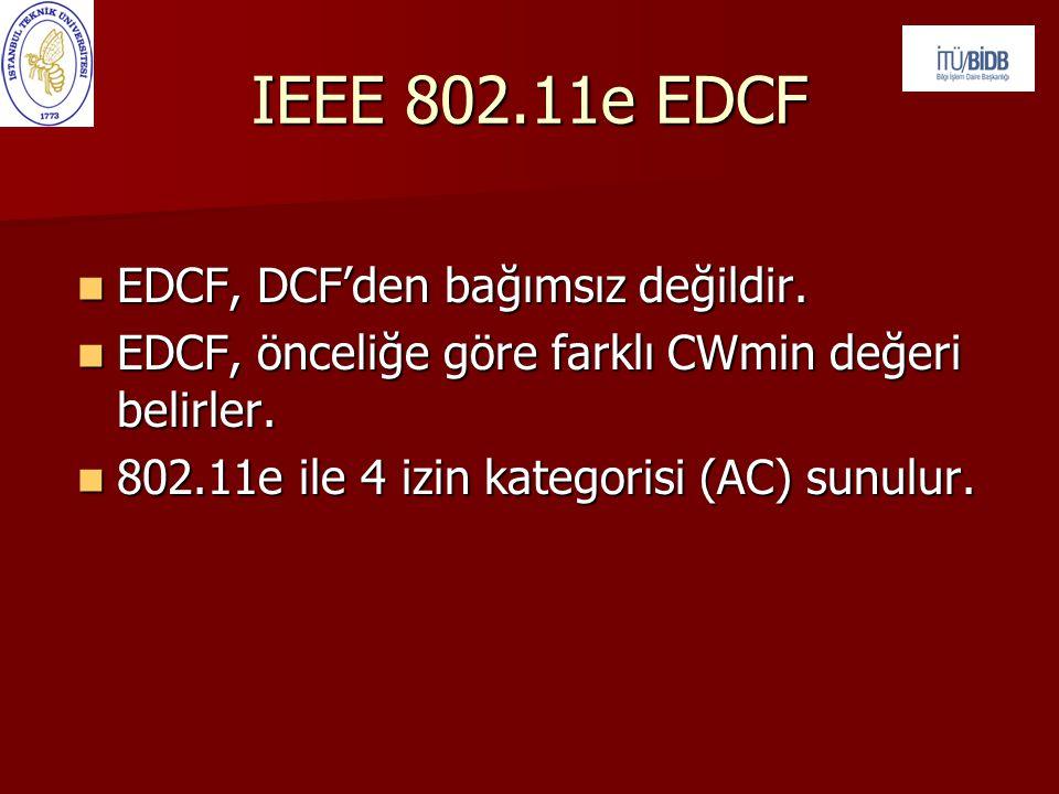 IEEE 802.11e EDCF  EDCF, DCF'den bağımsız değildir.  EDCF, önceliğe göre farklı CWmin değeri belirler.  802.11e ile 4 izin kategorisi (AC) sunulur.