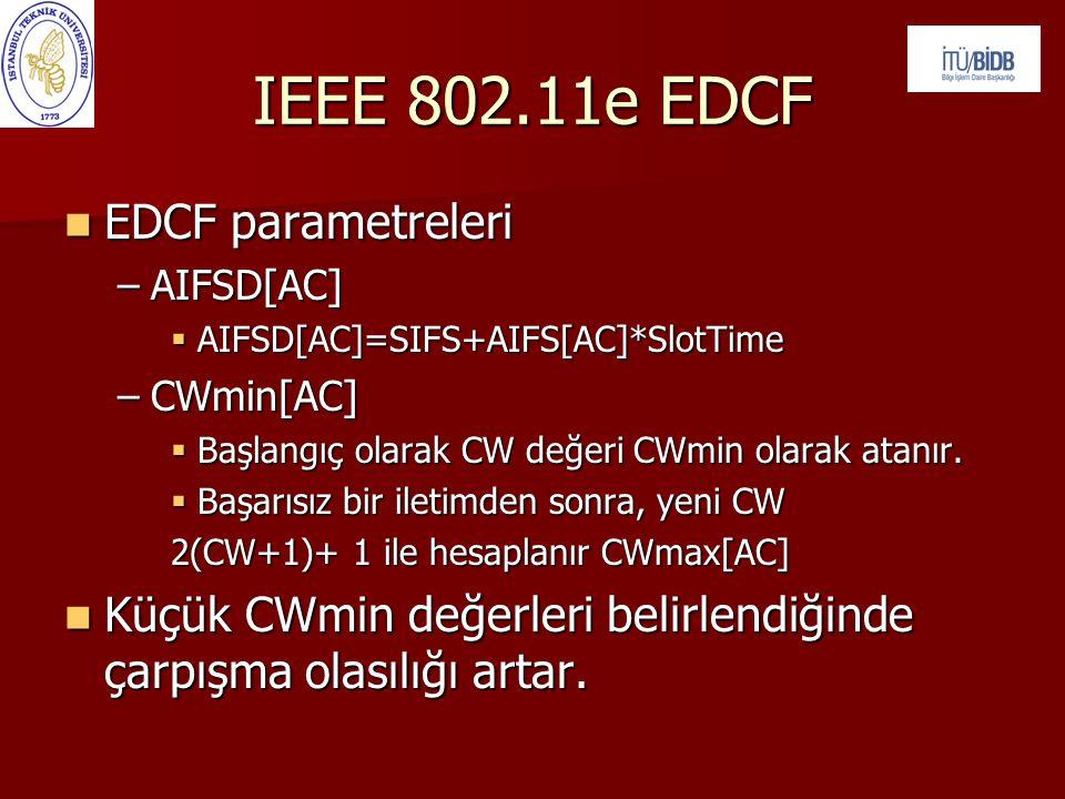 EDCF parametreleri –AIFSD[AC]  AIFSD[AC]=SIFS+AIFS[AC]*SlotTime –CWmin[AC]  Başlangıç olarak CW değeri CWmin olarak atanır.  Başarısız bir iletim