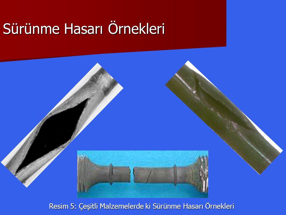 Sürünme Hasarı Örnekleri Resim 5: Çeşitli Malzemelerde ki Sürünme Hasarı Örnekleri