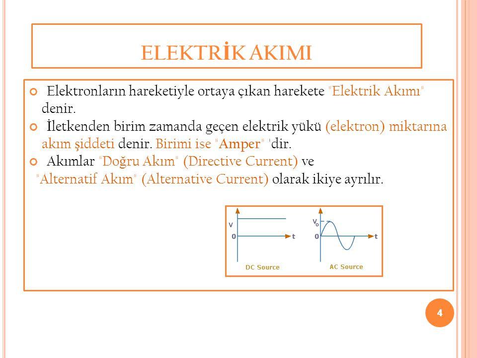 4 ELEKTR İ K AKIMI Elektronların hareketiyle ortaya çıkan harekete