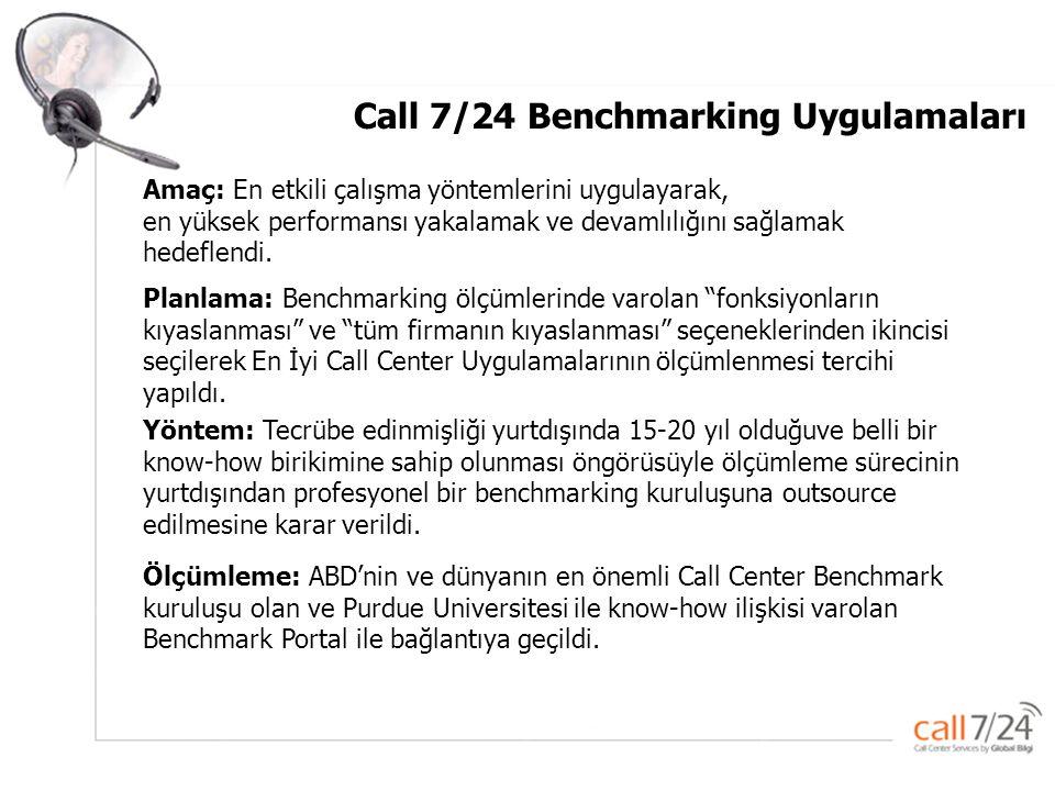 Global –Bilgi Pazarlama ve Çağrı servisi Hizmetleri A.Ş. Call 7/24 Benchmarking Uygulamaları Amaç: En etkili çalışma yöntemlerini uygulayarak, en yüks
