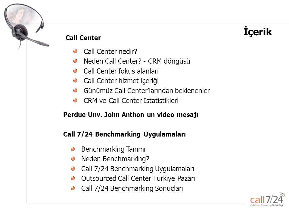 Global –Bilgi Pazarlama ve Çağrı servisi Hizmetleri A.Ş. Call Center nedir? Neden Call Center? - CRM döngüsü Call Center fokus alanları Call Center hi