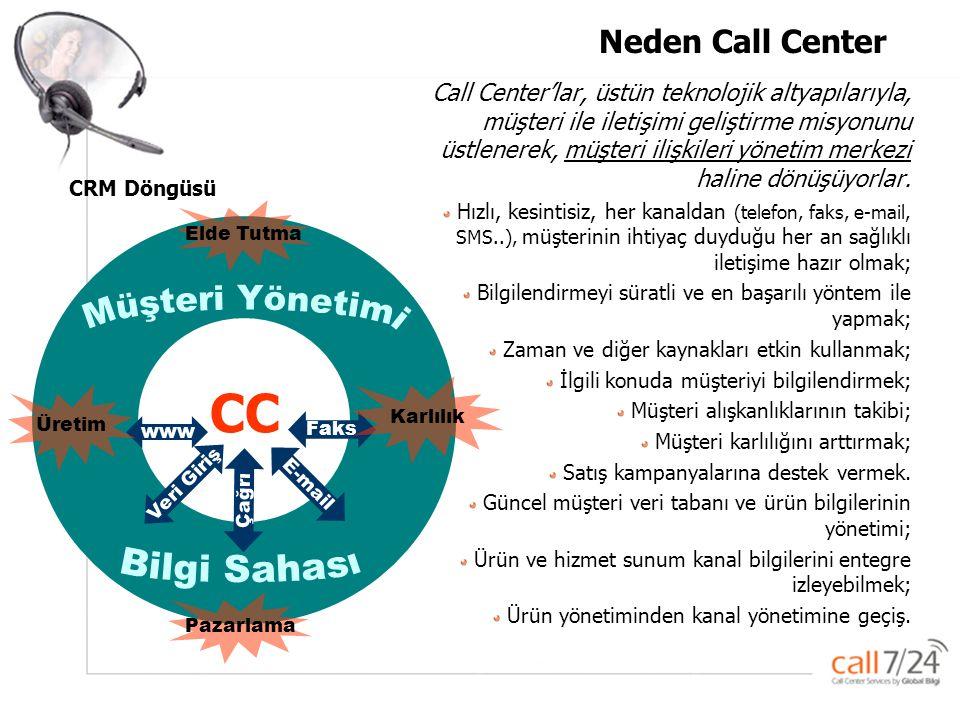 Global –Bilgi Pazarlama ve Çağrı servisi Hizmetleri A.Ş. Call Center'lar, üstün teknolojik altyapılarıyla, müşteri ile iletişimi geliştirme misyonunu