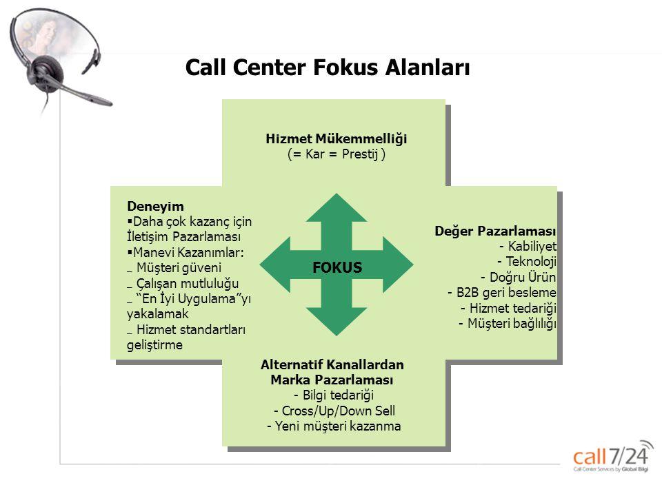 Global –Bilgi Pazarlama ve Çağrı servisi Hizmetleri A.Ş. Call Center Fokus Alanları Alternatif Kanallardan Marka Pazarlaması - Bilgi tedariği - Cross/