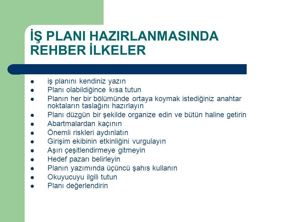 İŞ PLANI HAZIRLANMASINDA REHBER İLKELER  iş planını kendiniz yazın  Planı olabildiğince kısa tutun  Planın her bir bölümünde ortaya koymak istediği