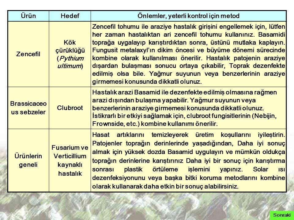 Sonraki ÜrünHedefÖnlemler, yeterli kontrol için metod Zencefil Kök çürüklüğü (Pythium ultimum) Zencefil tohumu ile araziye hastalık girişini engellemek için, lütfen her zaman hastalıktan ari zencefil tohumu kullanınız.