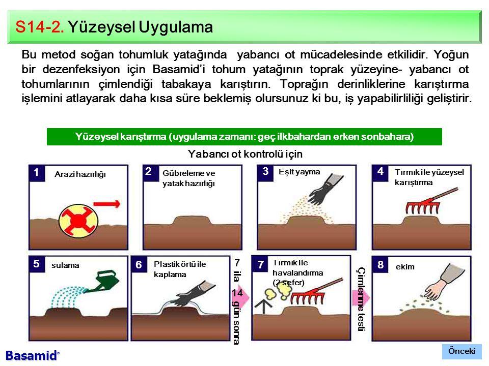 S14-2.Yüzeysel Uygulama Bu metod soğan tohumluk yatağında yabancı ot mücadelesinde etkilidir.