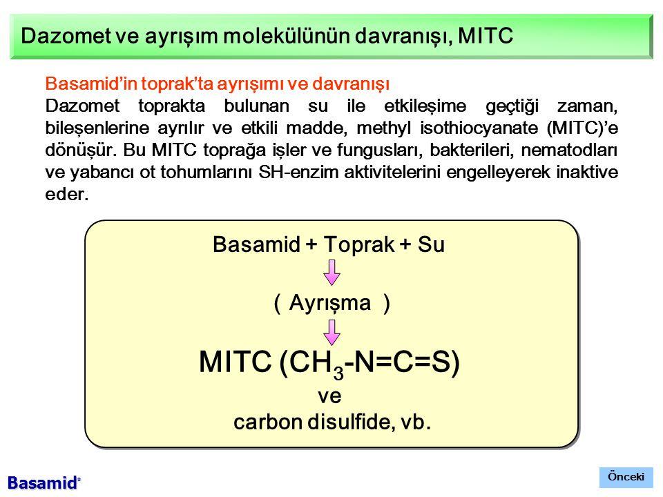 Dazomet ve ayrışım molekülünün davranışı, MITC Basamid'in toprak'ta ayrışımı ve davranışı Dazomet toprakta bulunan su ile etkileşime geçtiği zaman, bileşenlerine ayrılır ve etkili madde, methyl isothiocyanate (MITC)'e dönüşür.
