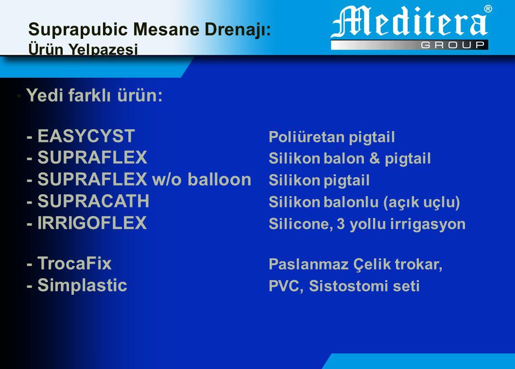 Suprapubic Mesane Drenajı: Ürün Yelpazesi • Yedi farklı ürün: - EASYCYST Poliüretan pigtail - SUPRAFLEX Silikon balon & pigtail - SUPRAFLEX w/o balloon Silikon pigtail - SUPRACATH Silikon balonlu (açık uçlu) - IRRIGOFLEX Silicone, 3 yollu irrigasyon - TrocaFix Paslanmaz Çelik trokar, - Simplastic PVC, Sistostomi seti