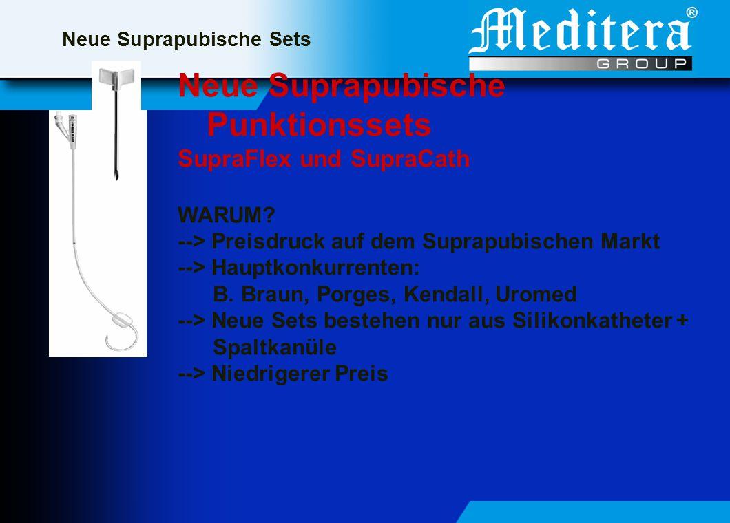 Neue Suprapubische Sets Neue Suprapubische Punktionssets SupraFlex und SupraCath WARUM.