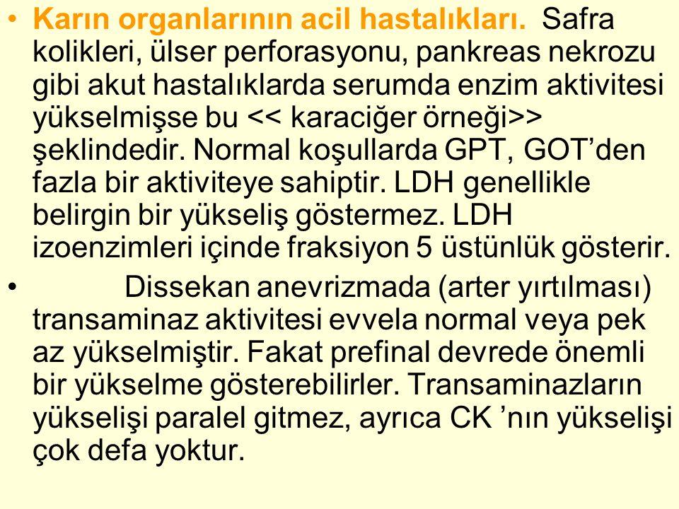 •Karın organlarının acil hastalıkları.