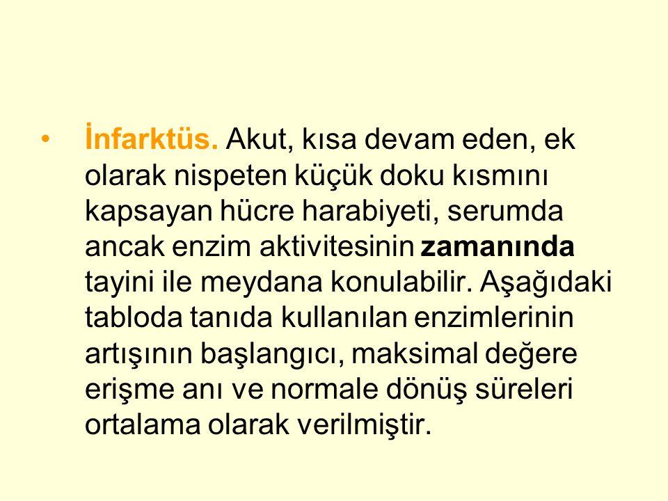 •İnfarktüs.