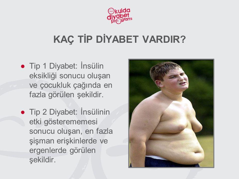 KAÇ TİP DİYABET VARDIR? ●Tip 1 Diyabet: İnsülin eksikliği sonucu oluşan ve çocukluk çağında en fazla görülen şekildir. ●Tip 2 Diyabet: İnsülinin etki