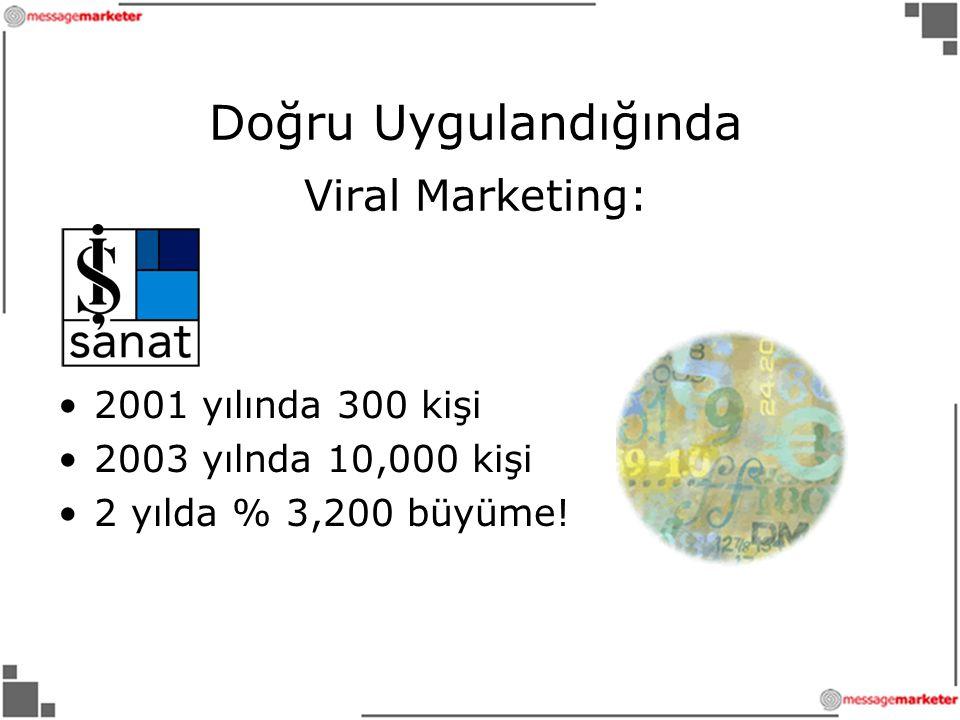 Doğru Uygulandığında Viral Marketing: •2001 yılında 300 kişi •2003 yılnda 10,000 kişi •2 yılda % 3,200 büyüme!