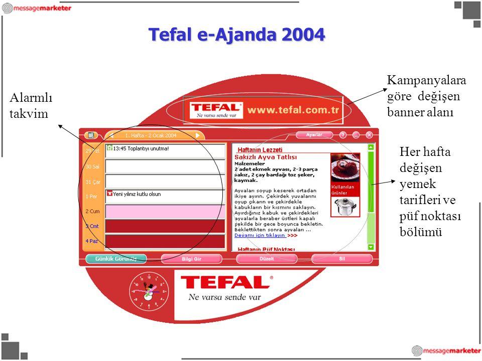 Tefal e-Ajanda 2004 Kampanyalara göre değişen banner alanı Her hafta değişen yemek tarifleri ve püf noktası bölümü Alarmlı takvim