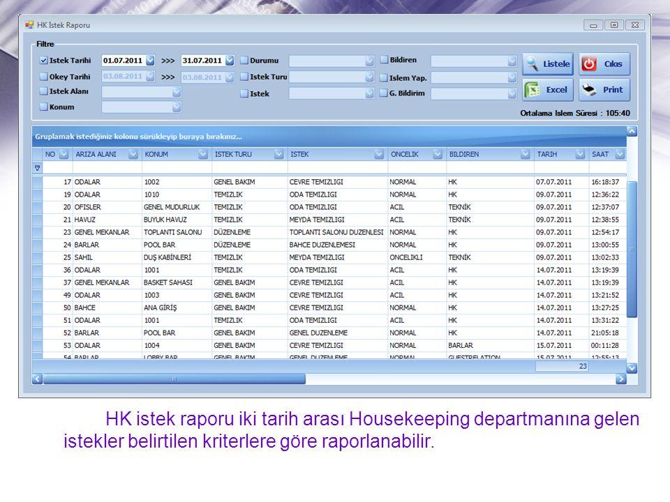 HK istek raporu iki tarih arası Housekeeping departmanına gelen istekler belirtilen kriterlere göre raporlanabilir.