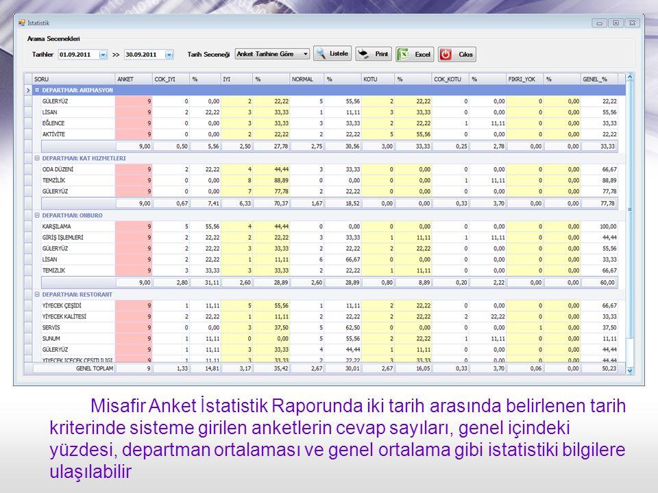 Misafir Anket İstatistik Raporunda iki tarih arasında belirlenen tarih kriterinde sisteme girilen anketlerin cevap sayıları, genel içindeki yüzdesi, departman ortalaması ve genel ortalama gibi istatistiki bilgilere ulaşılabilir