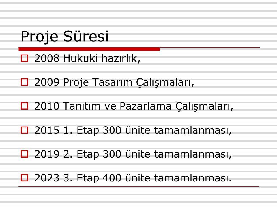 Proje Süresi  2008 Hukuki hazırlık,  2009 Proje Tasarım Çalışmaları,  2010 Tanıtım ve Pazarlama Çalışmaları,  2015 1. Etap 300 ünite tamamlanması,
