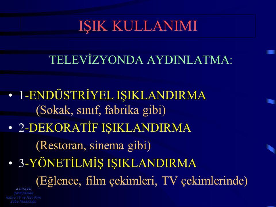 A.DİNÇER KAMERAMAN Radyo TV ve Foto-Film Şube Müdürlüğü CABLE TV : Kablolu TV sistemi.
