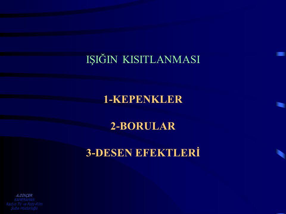 A.DİNÇER KAMERAMAN Radyo TV ve Foto-Film Şube Müdürlüğü IŞIĞIN KISITLANMASI 1-KEPENKLER 2-BORULAR 3-DESEN EFEKTLERİ