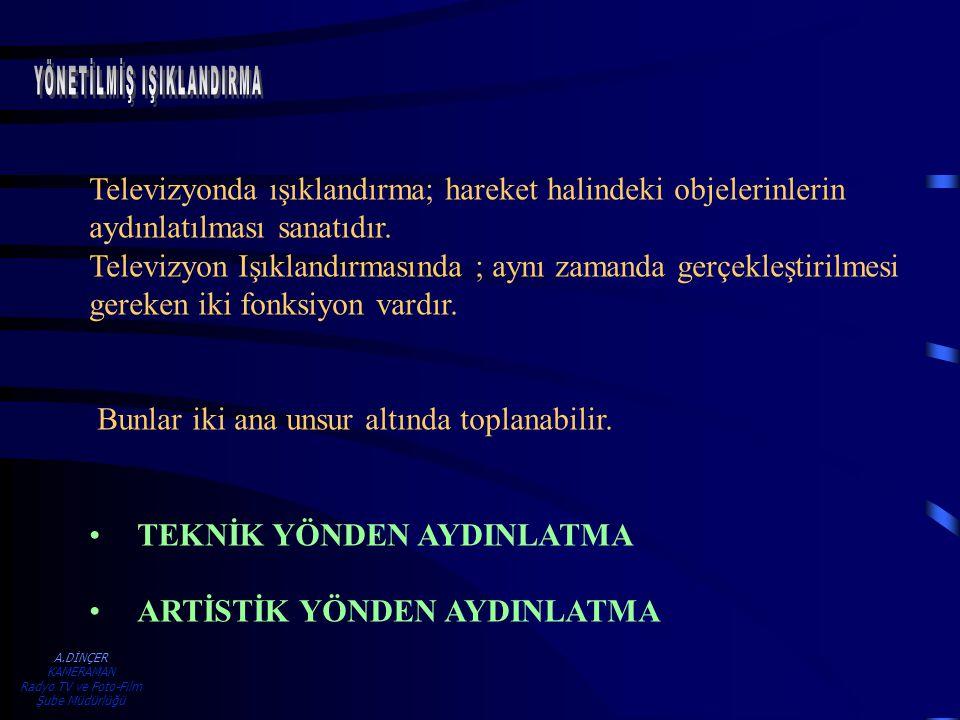 A.DİNÇER KAMERAMAN Radyo TV ve Foto-Film Şube Müdürlüğü IŞIKLANDIRMA ÖRNEĞİ - 1