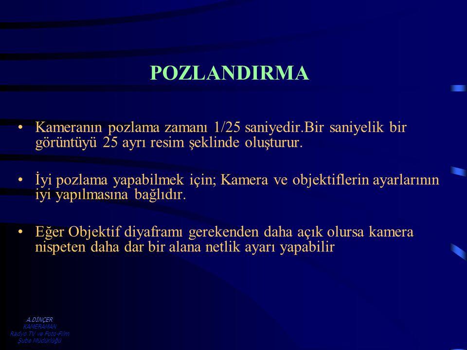 A.DİNÇER KAMERAMAN Radyo TV ve Foto-Film Şube Müdürlüğü AKTÜEL QURATZ LAMBALAR